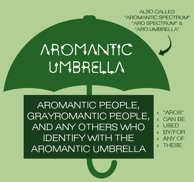 db1636e49ba7_aro%20umbrella.png